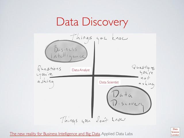 dataDiscovery.jpeg